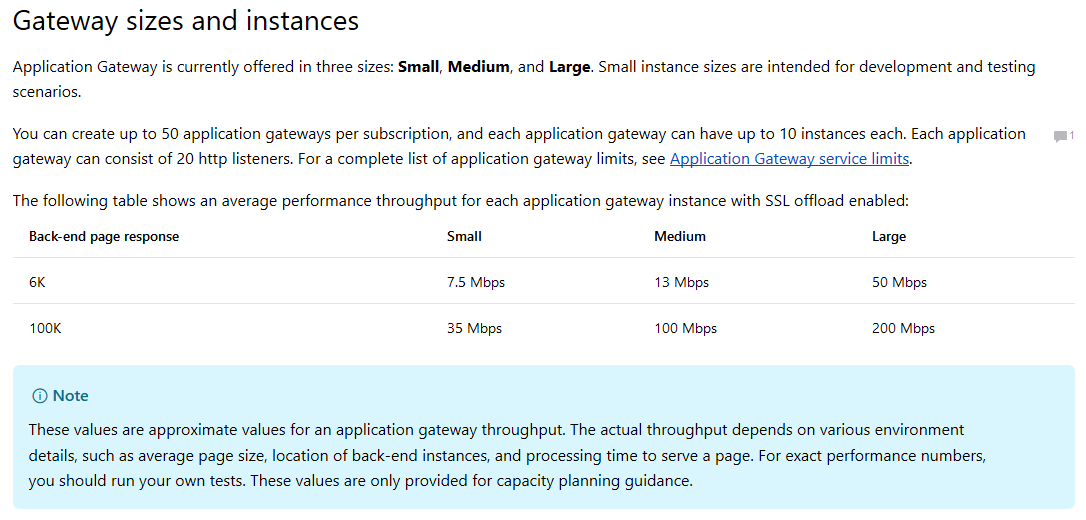 Azure Application Gateway Charts - lewisroberts com